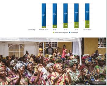 Freni alla partecipazione politica femminile in Repubblica Democratica del Congo
