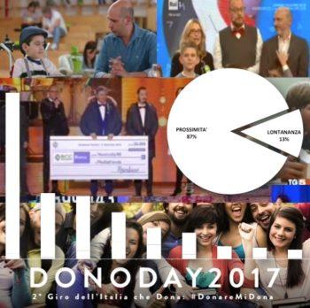 Dono e dintorni nell'informazione televisiva (luglio 2016 – giugno 2017)